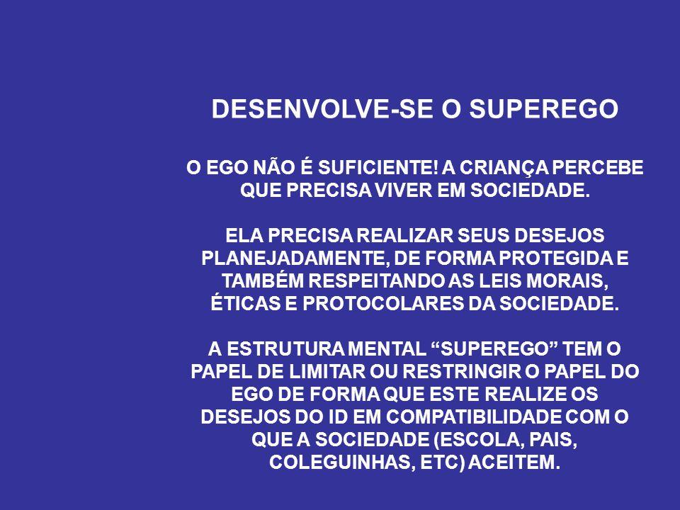DESENVOLVE-SE O SUPEREGO