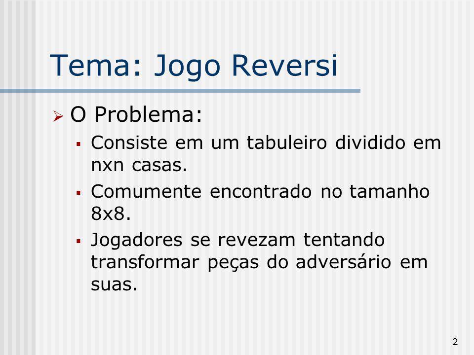 Tema: Jogo Reversi O Problema: