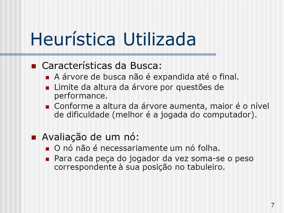 Heurística Utilizada Características da Busca: Avaliação de um nó: