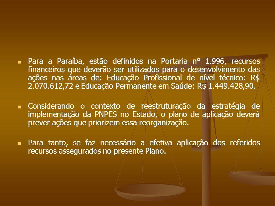 Para a Paraíba, estão definidos na Portaria n° 1
