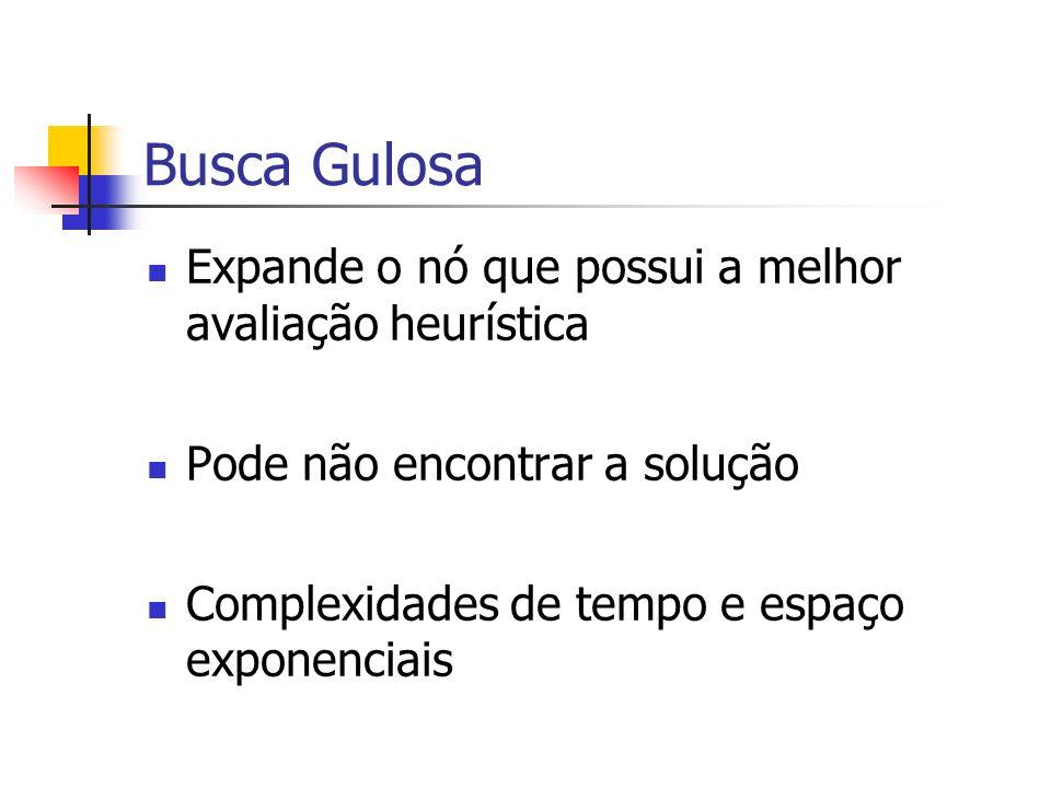 Busca Gulosa Expande o nó que possui a melhor avaliação heurística