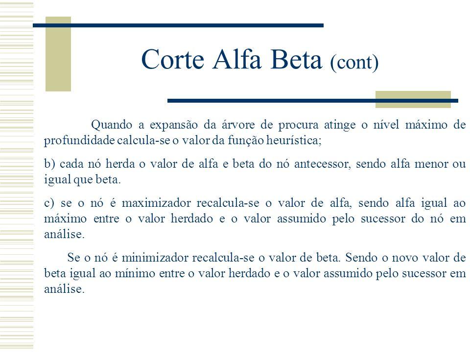Corte Alfa Beta (cont) Quando a expansão da árvore de procura atinge o nível máximo de profundidade calcula-se o valor da função heurística;