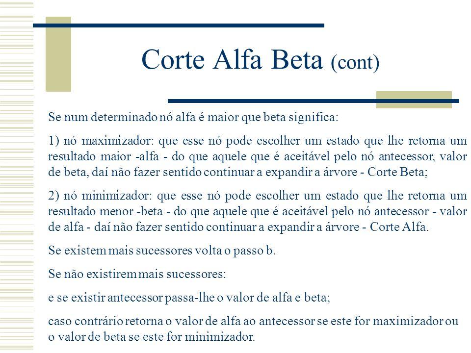 Corte Alfa Beta (cont) Se num determinado nó alfa é maior que beta significa: