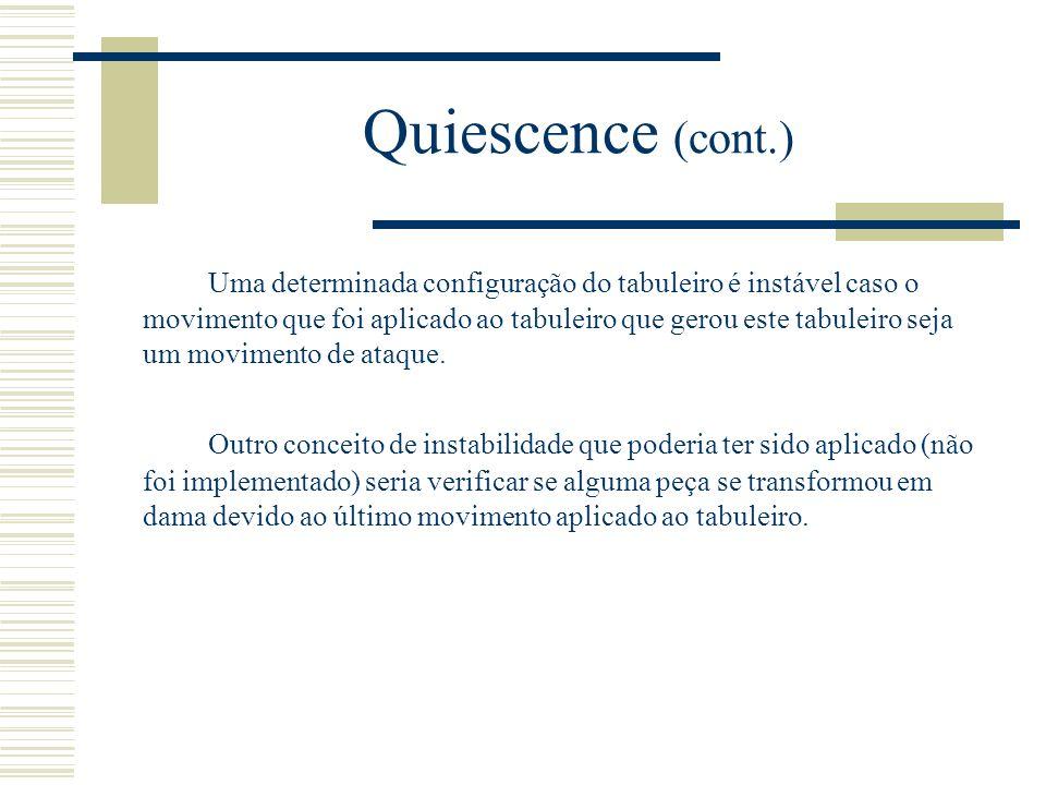 Quiescence (cont.)