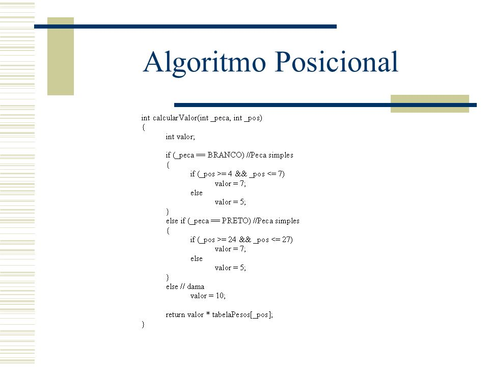 Algoritmo Posicional