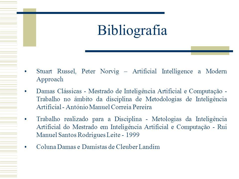 Bibliografia Stuart Russel, Peter Norvig – Artificial Intelligence a Modern Approach.