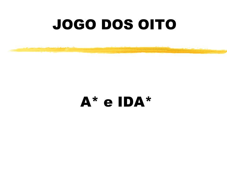 JOGO DOS OITO A* e IDA*