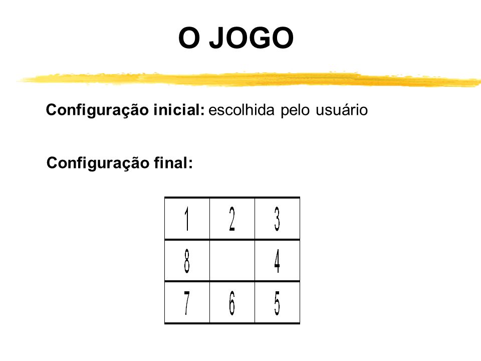 O JOGO Configuração inicial: escolhida pelo usuário