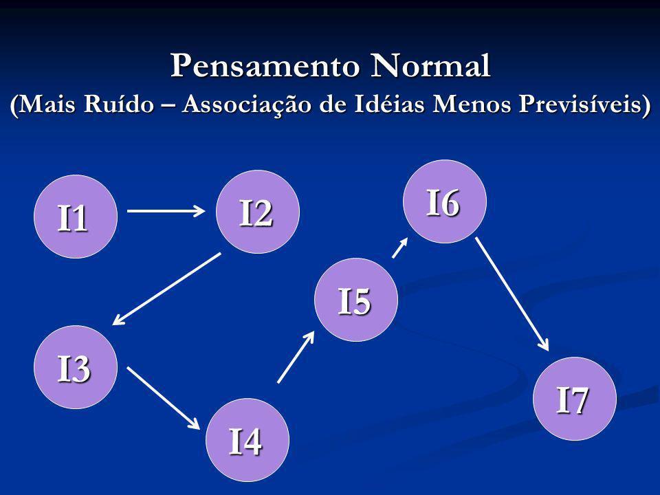 Pensamento Normal (Mais Ruído – Associação de Idéias Menos Previsíveis)