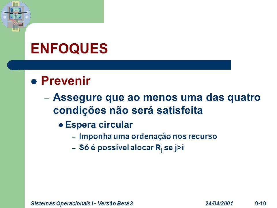 ENFOQUES Prevenir. Assegure que ao menos uma das quatro condições não será satisfeita. Espera circular.