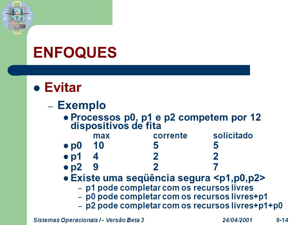 ENFOQUES Evitar Exemplo