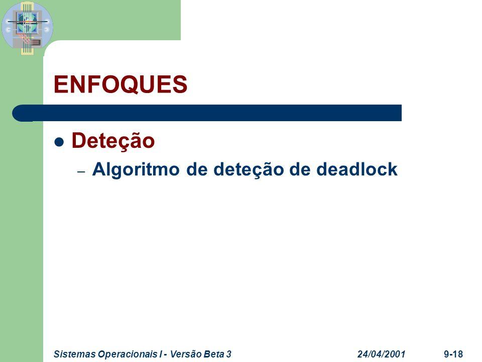 ENFOQUES Deteção Algoritmo de deteção de deadlock
