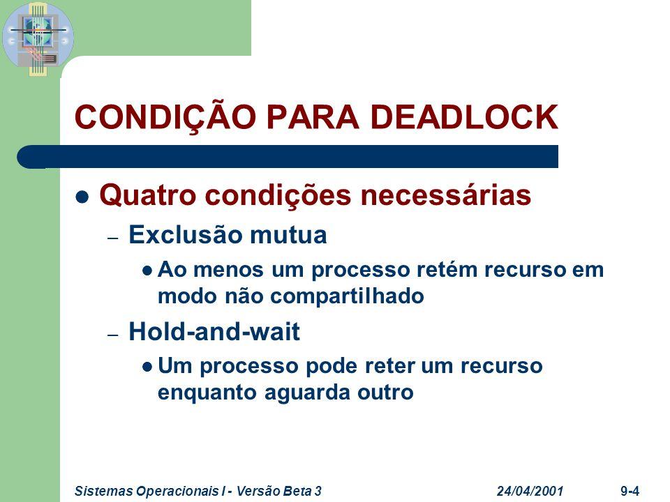 CONDIÇÃO PARA DEADLOCK