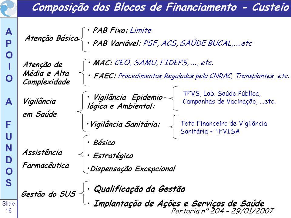 Composição dos Blocos de Financiamento - Custeio