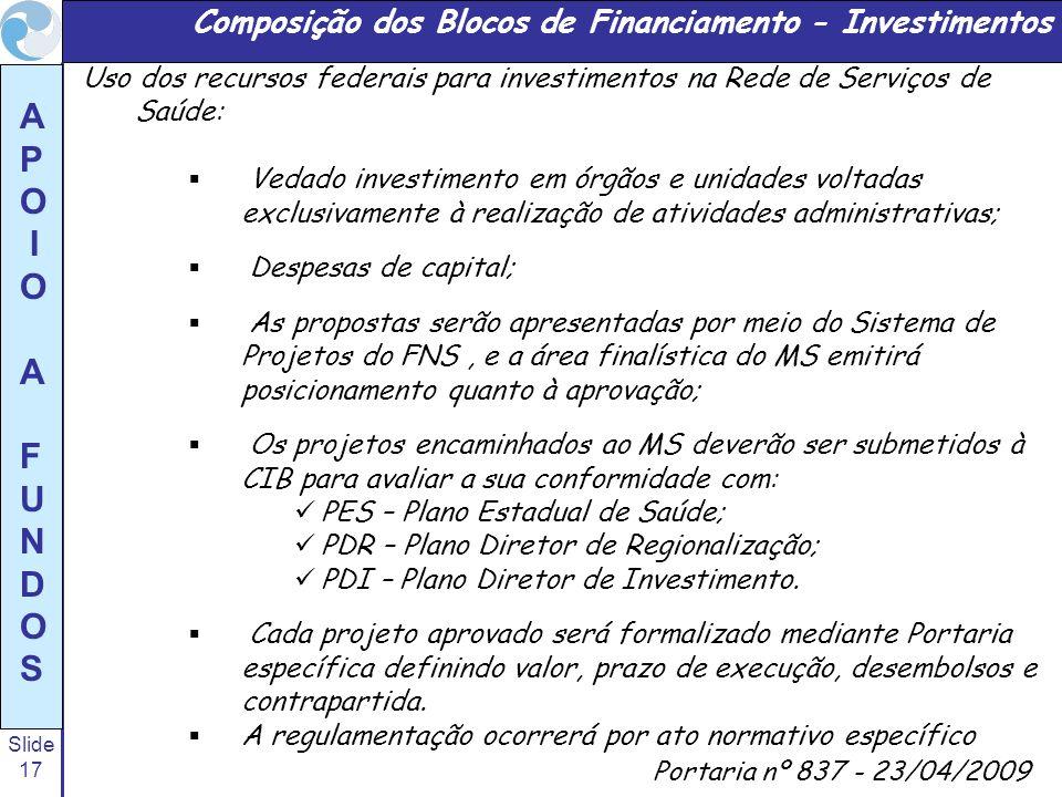 Composição dos Blocos de Financiamento - Investimentos