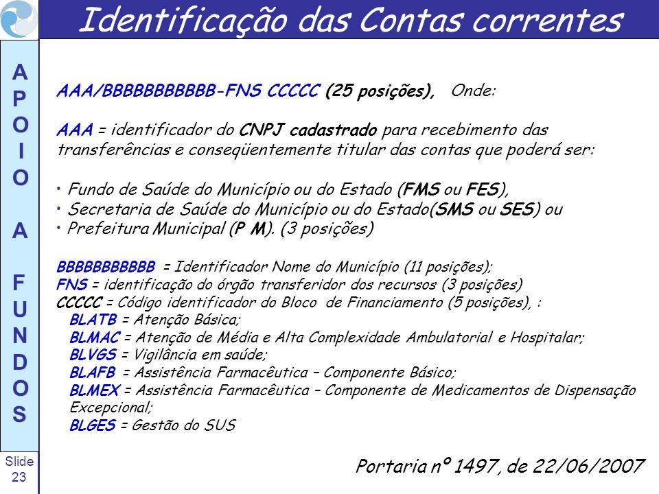 Identificação das Contas correntes