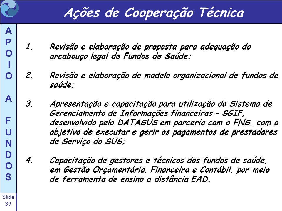 Ações de Cooperação Técnica