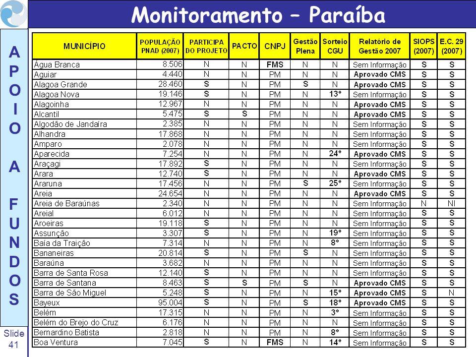 Monitoramento – Paraíba