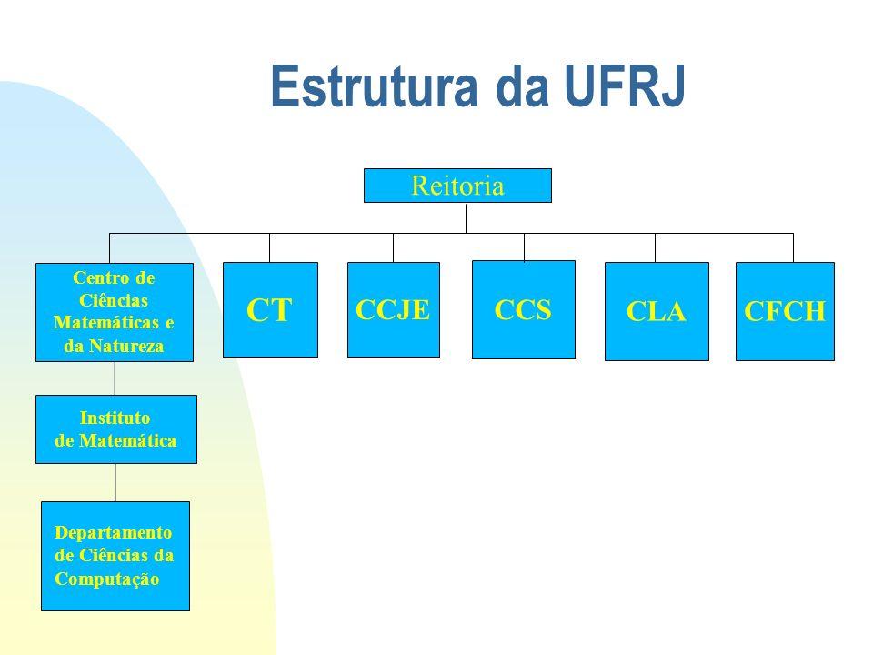 Estrutura da UFRJ CT Reitoria CCJE CCS CLA CFCH Centro de Ciências