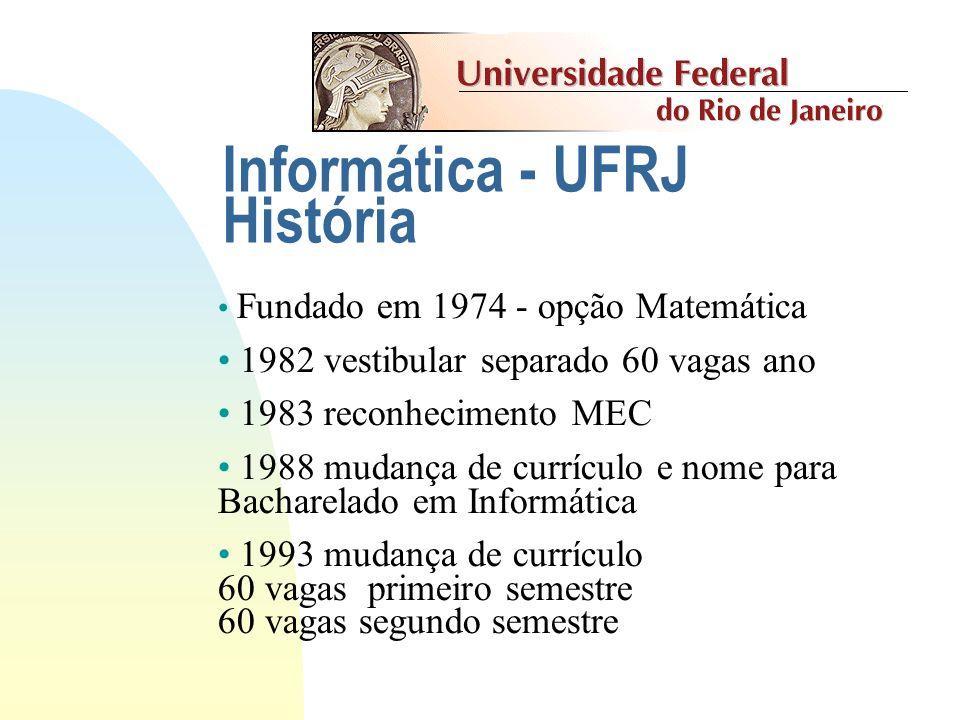 Informática - UFRJ História