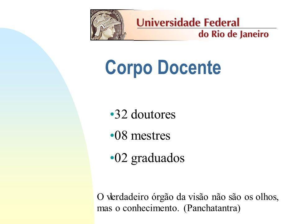 Corpo Docente 32 doutores 08 mestres 02 graduados l
