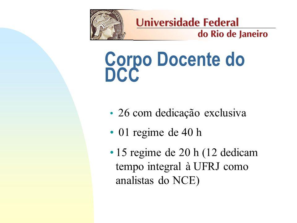 Corpo Docente do DCC 01 regime de 40 h
