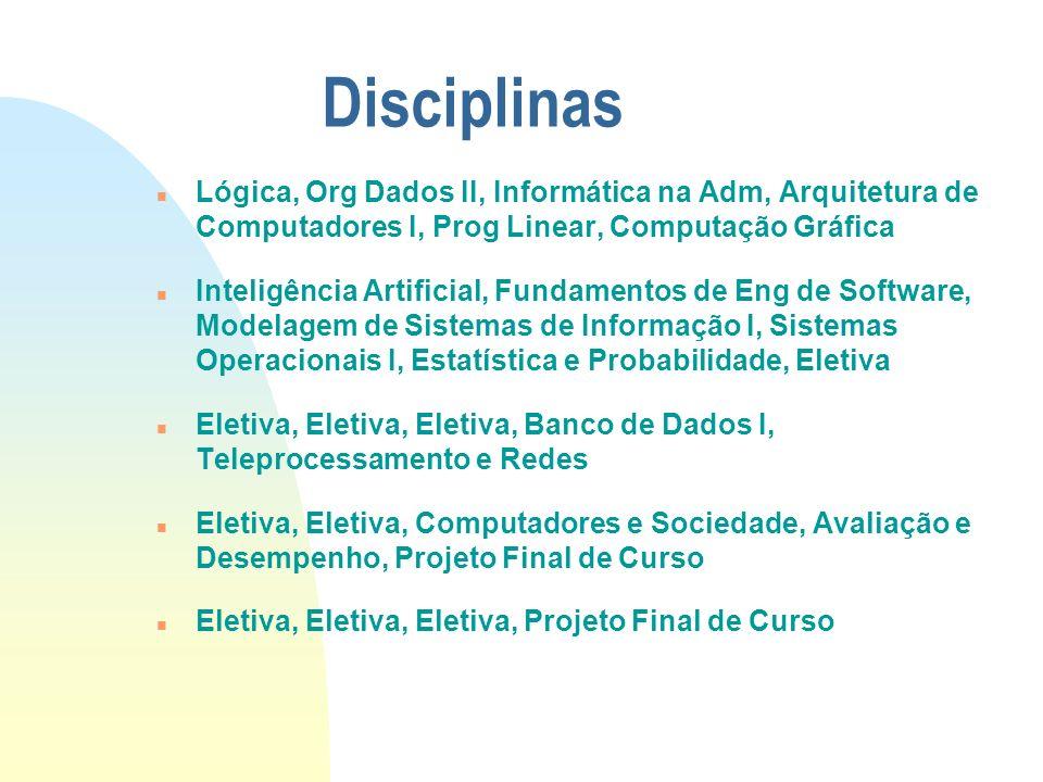 Disciplinas Lógica, Org Dados II, Informática na Adm, Arquitetura de Computadores I, Prog Linear, Computação Gráfica.