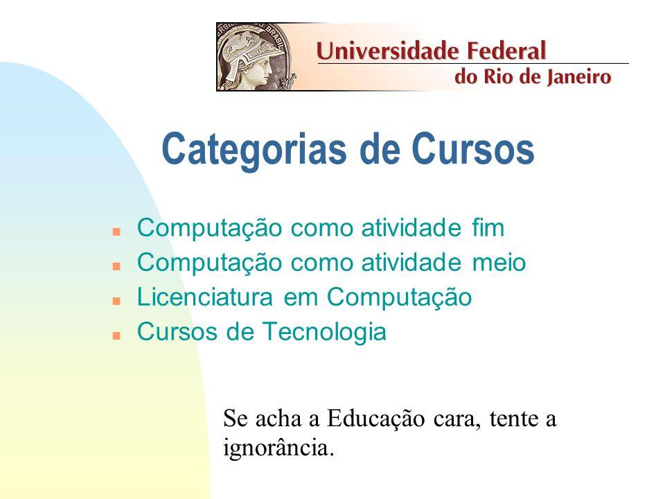 Categorias de Cursos Computação como atividade fim