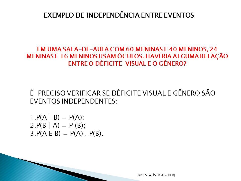 EXEMPLO DE INDEPENDÊNCIA ENTRE EVENTOS