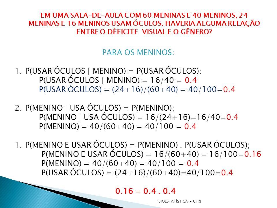 P(USAR ÓCULOS | MENINO) = P(USAR ÓCULOS):