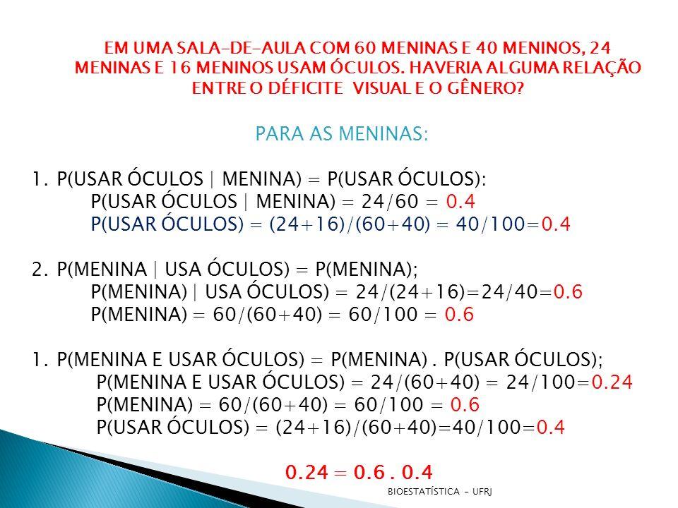 P(USAR ÓCULOS | MENINA) = P(USAR ÓCULOS):