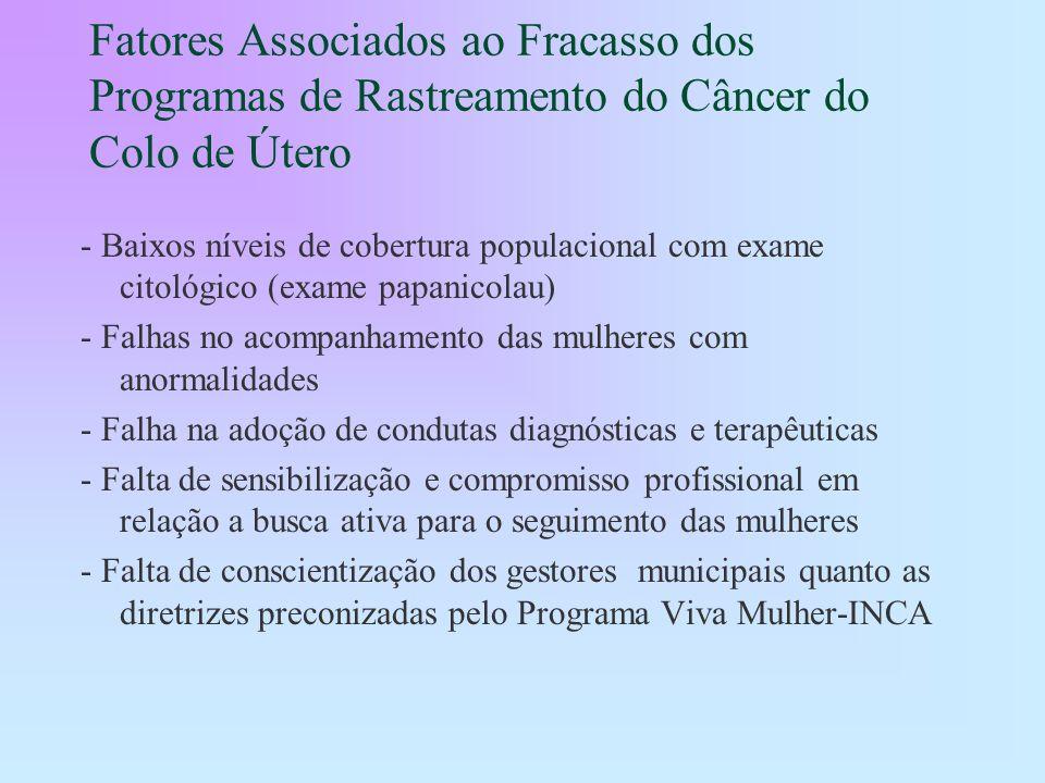 Fatores Associados ao Fracasso dos Programas de Rastreamento do Câncer do Colo de Útero