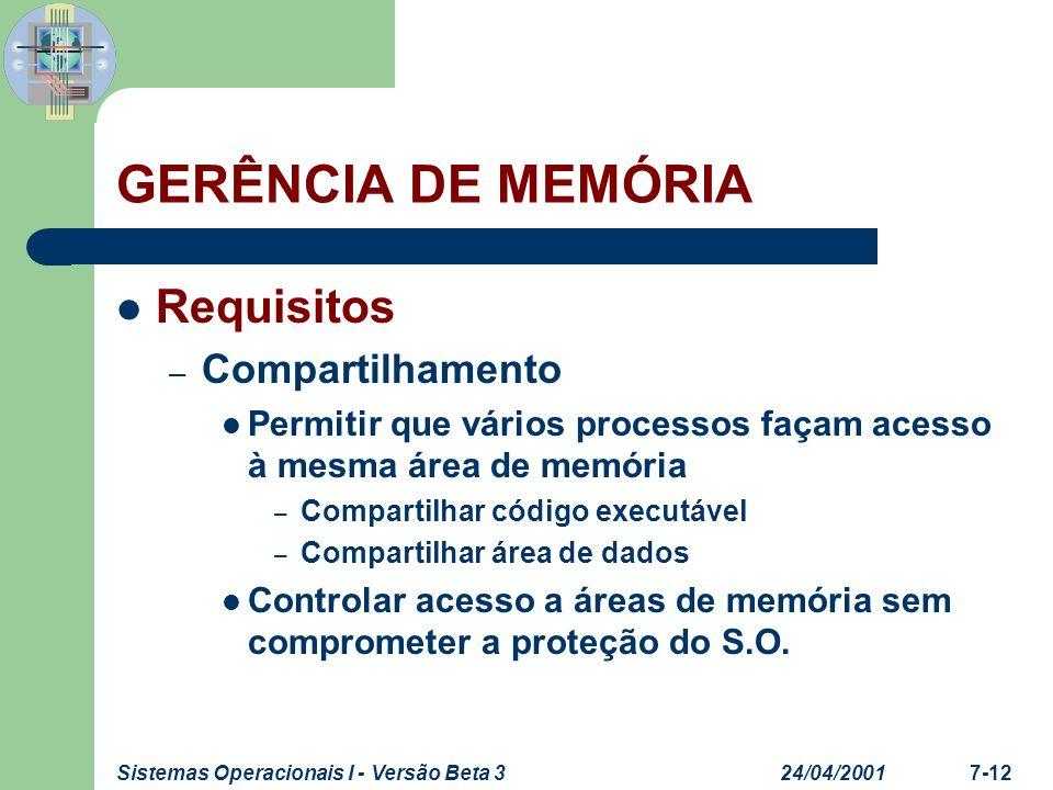 GERÊNCIA DE MEMÓRIA Requisitos Compartilhamento