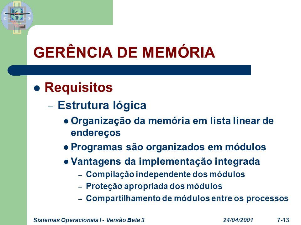 GERÊNCIA DE MEMÓRIA Requisitos Estrutura lógica