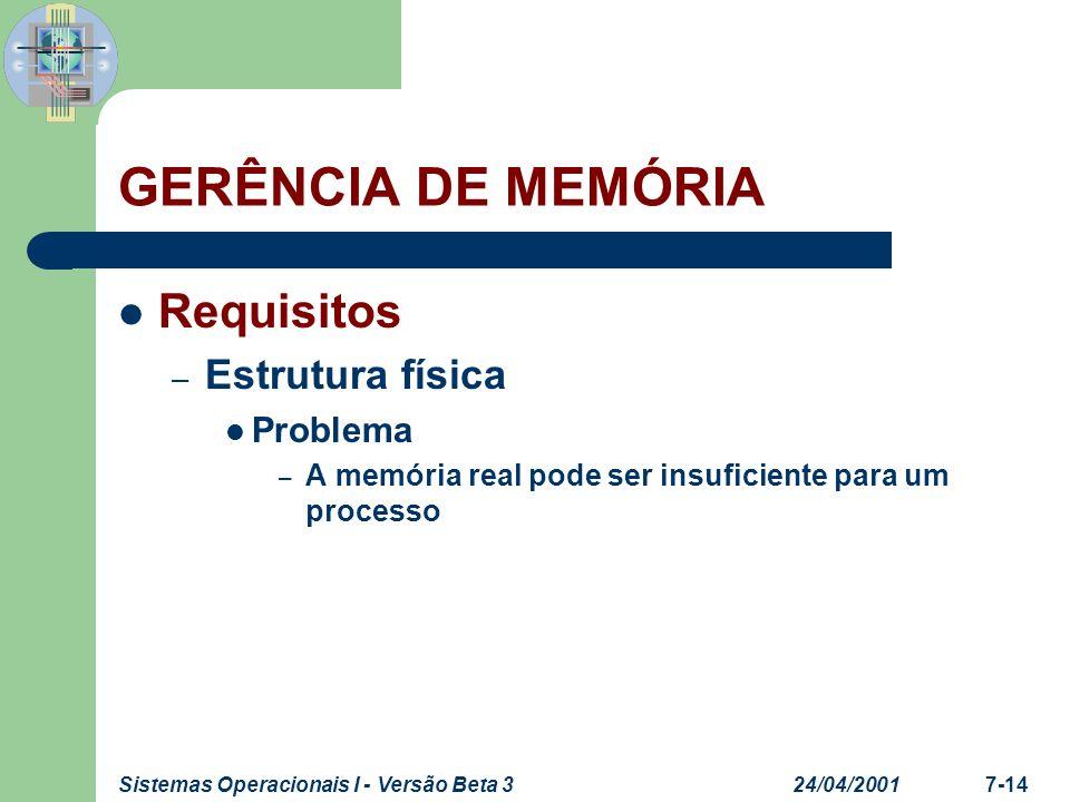 GERÊNCIA DE MEMÓRIA Requisitos Estrutura física Problema