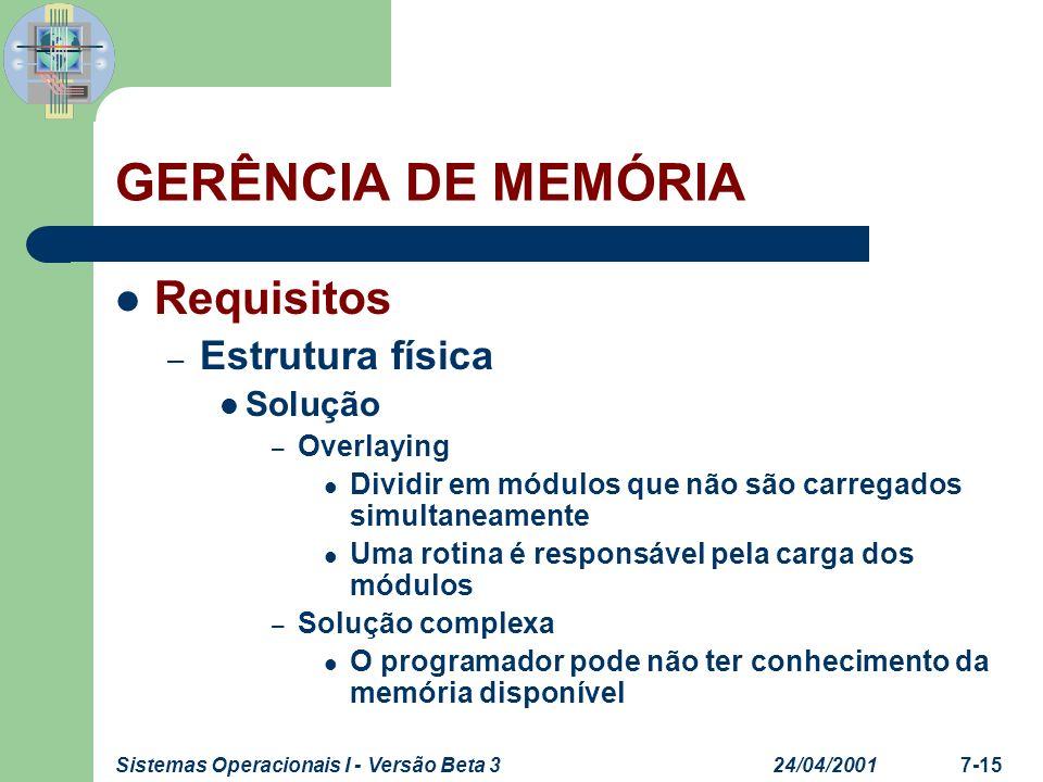 GERÊNCIA DE MEMÓRIA Requisitos Estrutura física Solução Overlaying