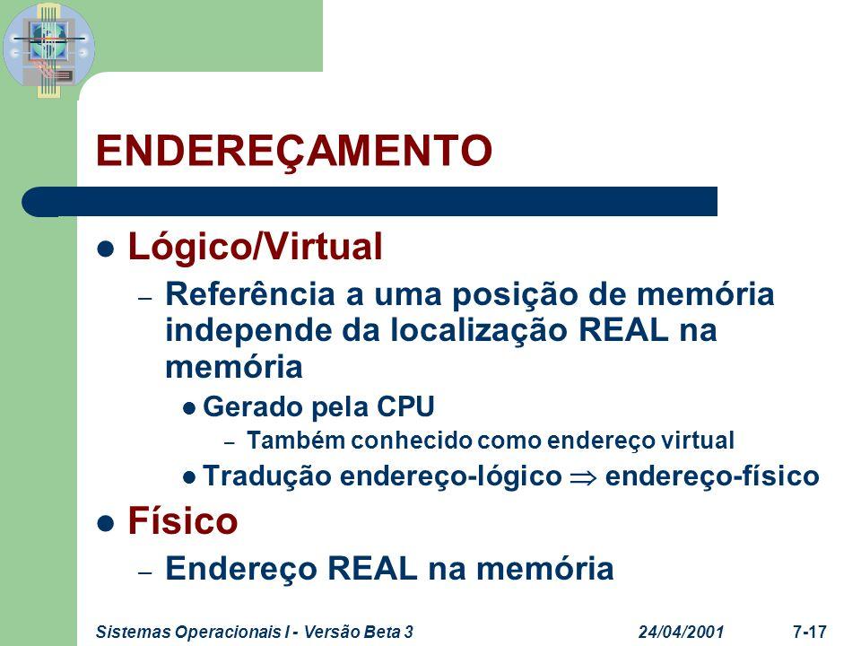 ENDEREÇAMENTO Lógico/Virtual Físico