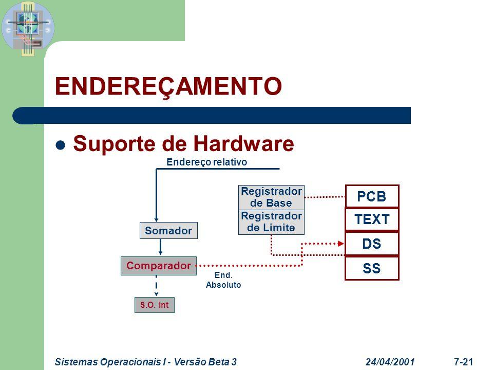 ENDEREÇAMENTO Suporte de Hardware PCB TEXT DS SS Registrador de Base