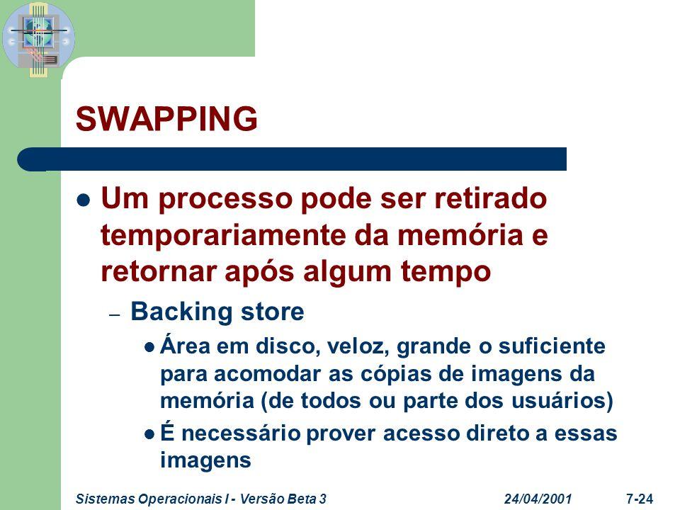 SWAPPING Um processo pode ser retirado temporariamente da memória e retornar após algum tempo. Backing store.