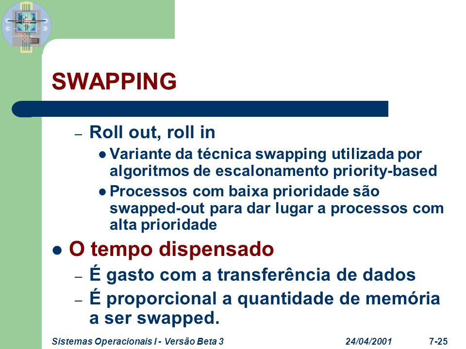 SWAPPING O tempo dispensado Roll out, roll in