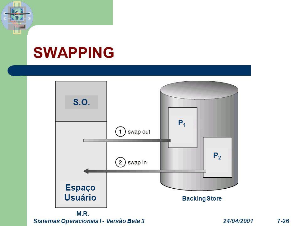 SWAPPING S.O. Espaço Usuário P1 P2 M.R. Backing Store