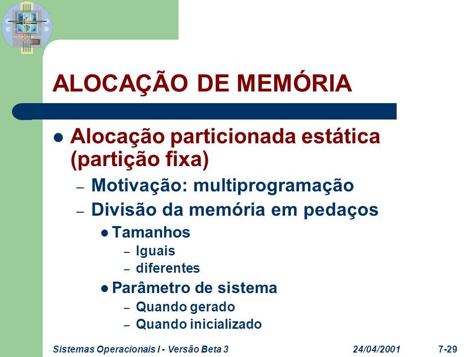 ALOCAÇÃO DE MEMÓRIA Alocação particionada estática (partição fixa)