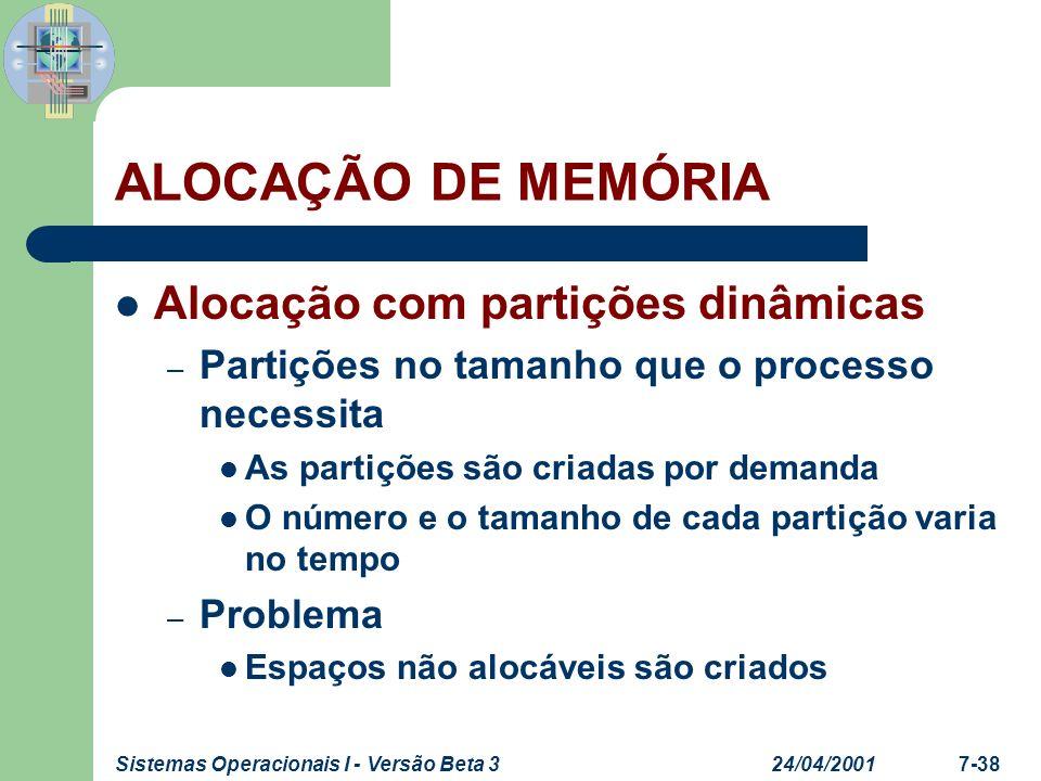 ALOCAÇÃO DE MEMÓRIA Alocação com partições dinâmicas