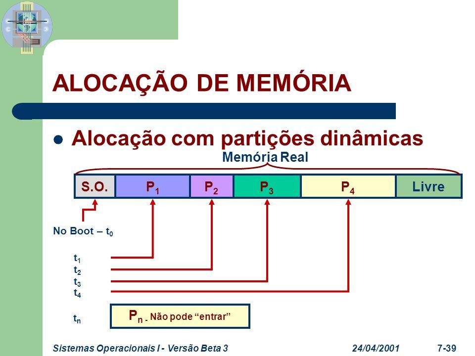 ALOCAÇÃO DE MEMÓRIA Alocação com partições dinâmicas Memória Real S.O.