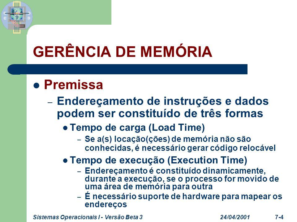 GERÊNCIA DE MEMÓRIA Premissa