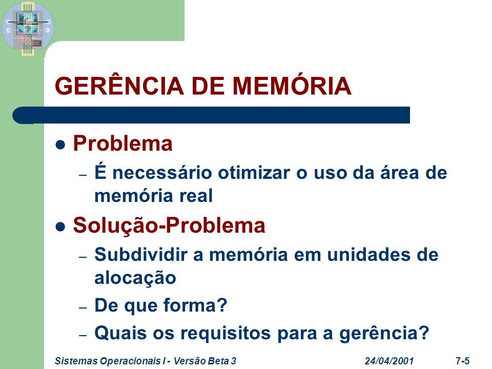 GERÊNCIA DE MEMÓRIA Problema Solução-Problema
