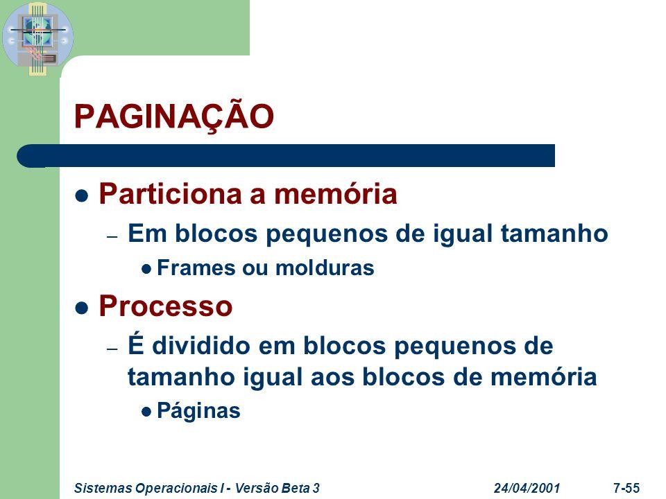PAGINAÇÃO Particiona a memória Processo