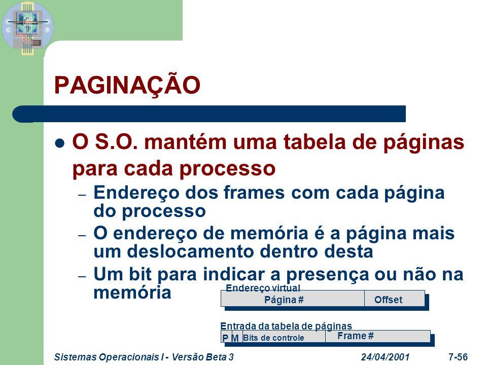 PAGINAÇÃO O S.O. mantém uma tabela de páginas para cada processo