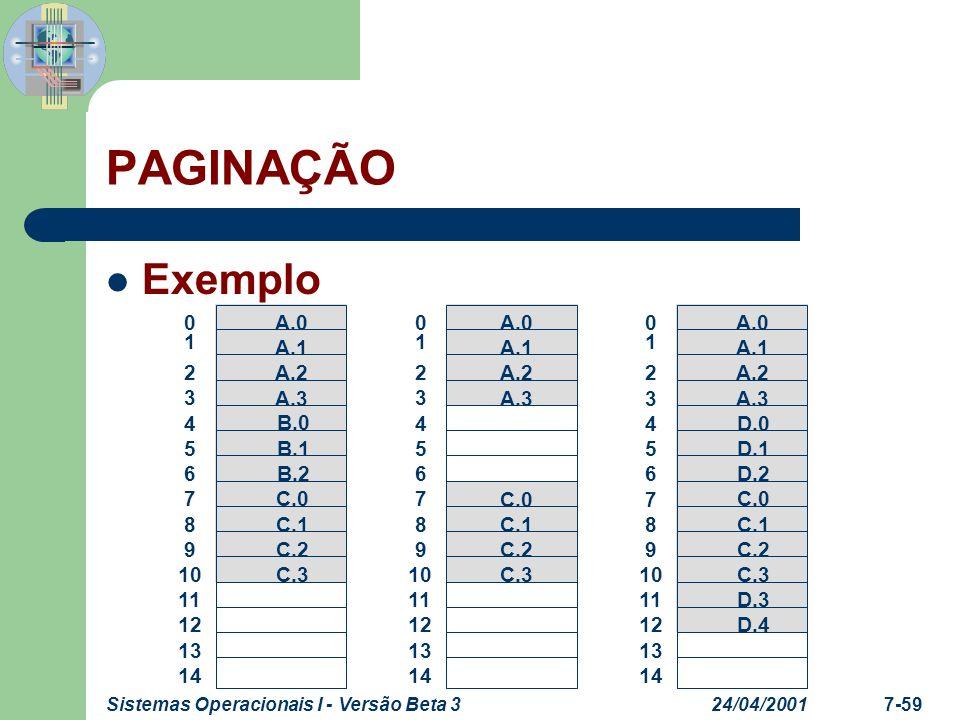 PAGINAÇÃO Exemplo 1 2 3 4 5 6 7 8 9 10 11 12 13 14 A.0 A.1 A.2 A.3 B.0