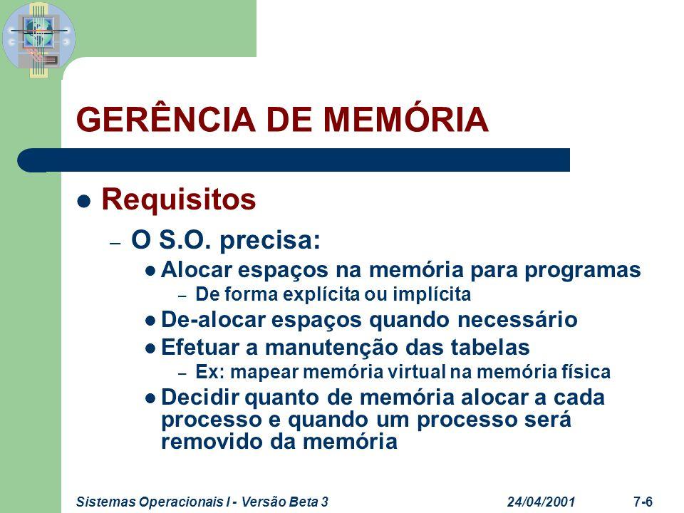 GERÊNCIA DE MEMÓRIA Requisitos O S.O. precisa: